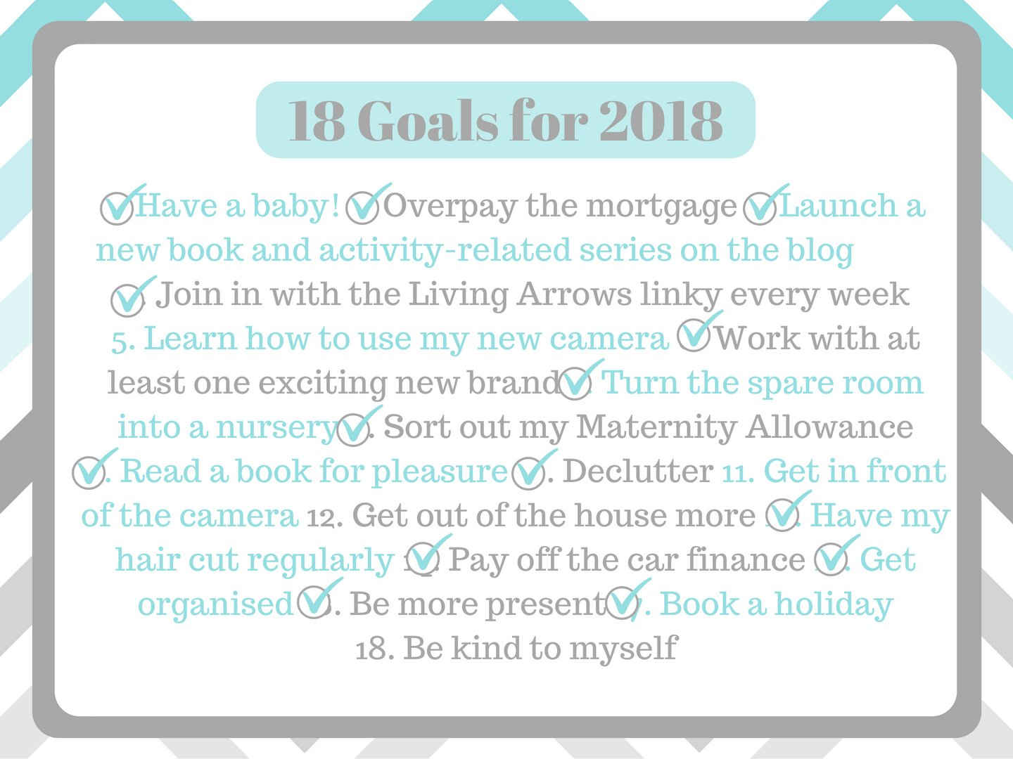 I set myself 18 goals for 2018. These are the ones I've ticked off so far!